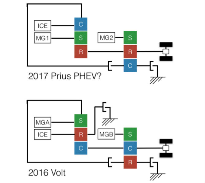 P4-Transmission.jpg