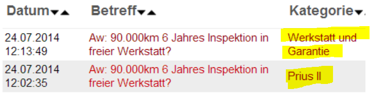 90 000km 6 Jahres Inspektion In Freier Werkstatt Priusforum