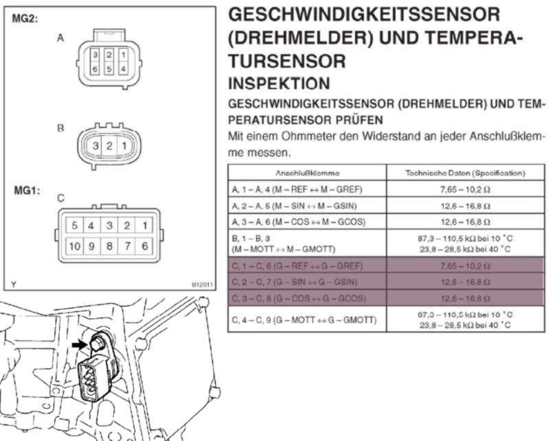 Nett Toyota Elektrischer Schaltplan Galerie - Elektrische Schaltplan ...